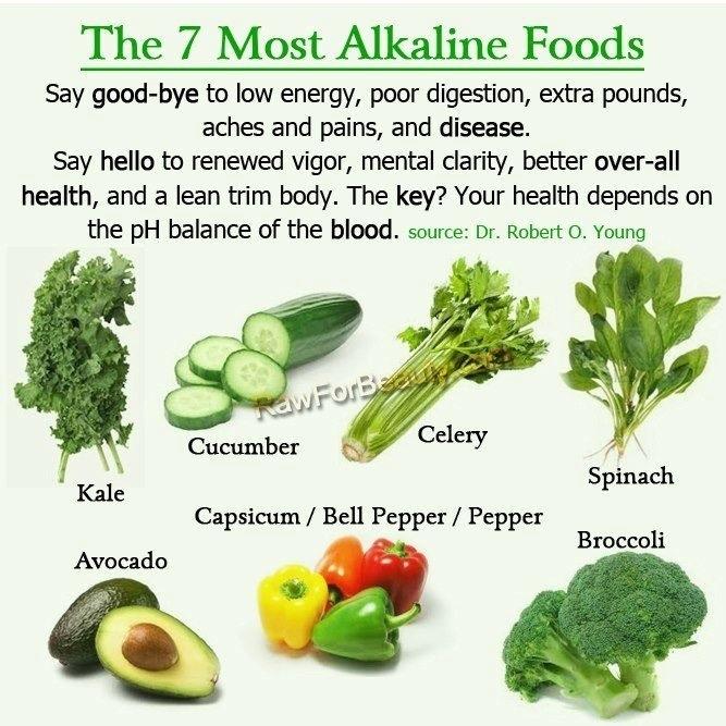7 Most Alkaline Vegetables- Chart – Glenda the Good Foodie ...